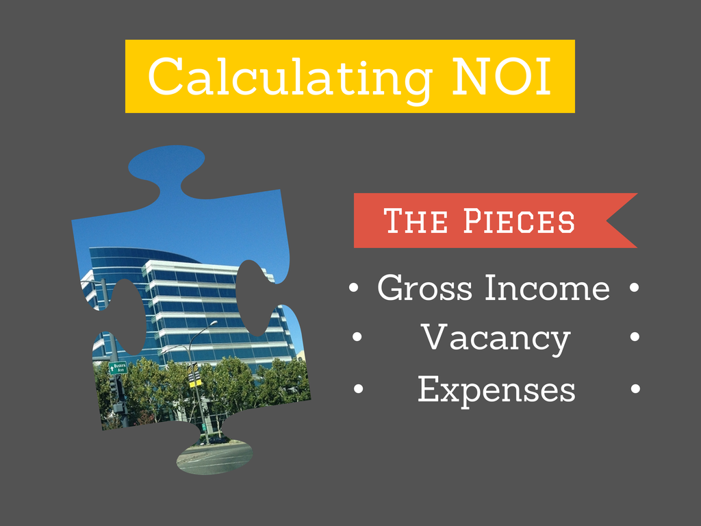 Calculating NOI graphic